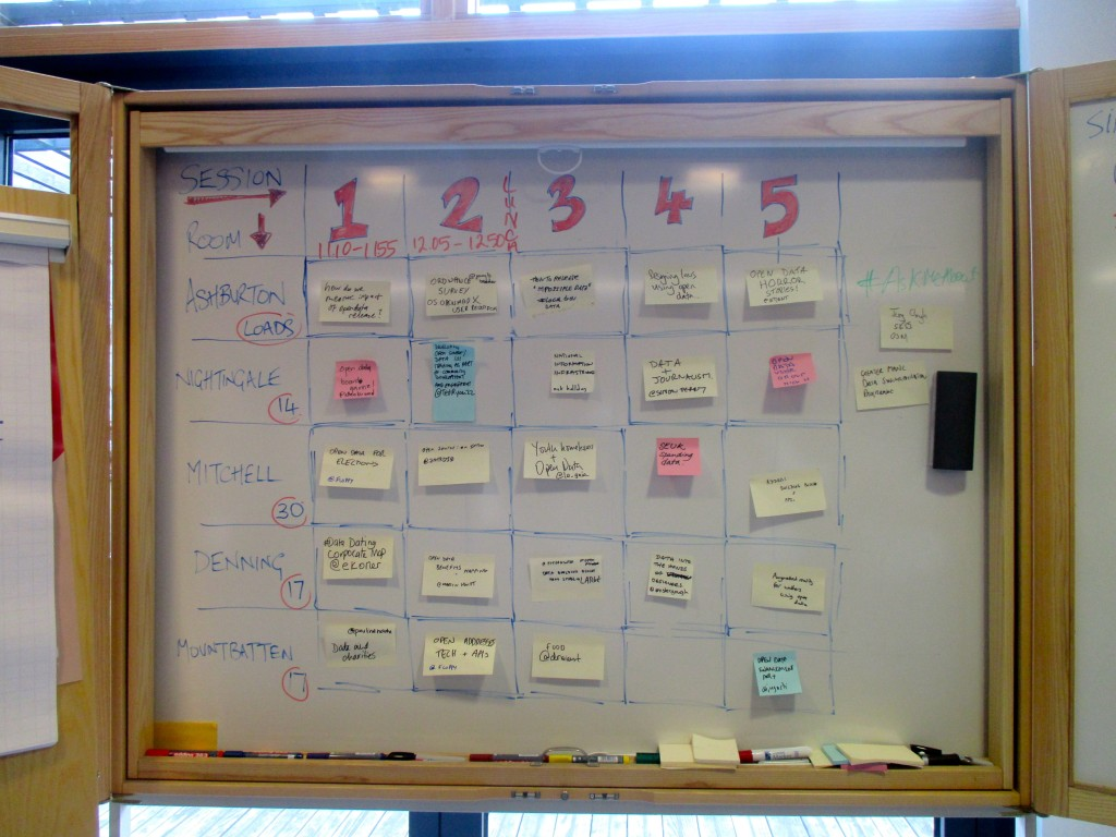 Saturday's unconference board