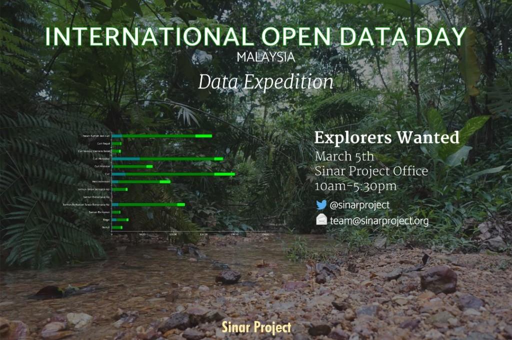 International Open Data Day
